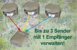 Wildmelder Bewegungsmelder incl. 3 Sender, buck alert, Funkmelder